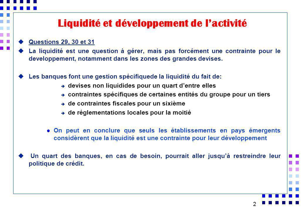 Liquidité et développement de l'activité