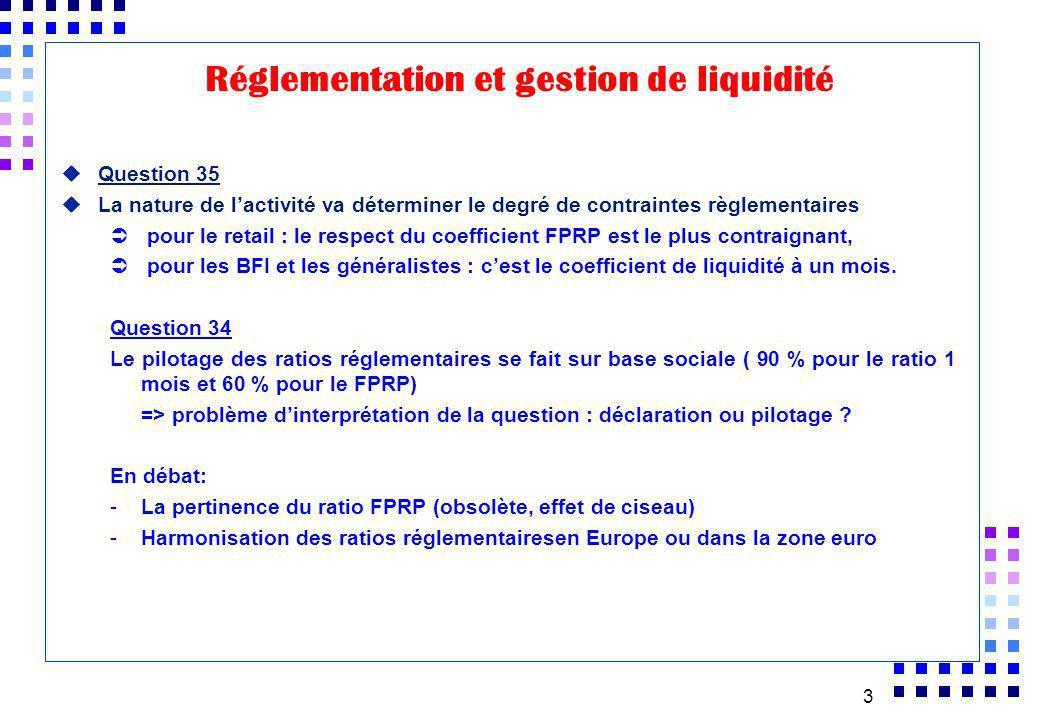 Réglementation et gestion de liquidité