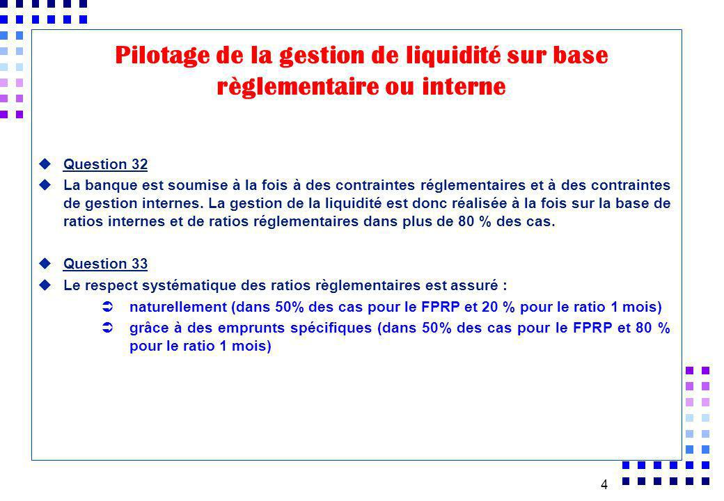 Pilotage de la gestion de liquidité sur base règlementaire ou interne