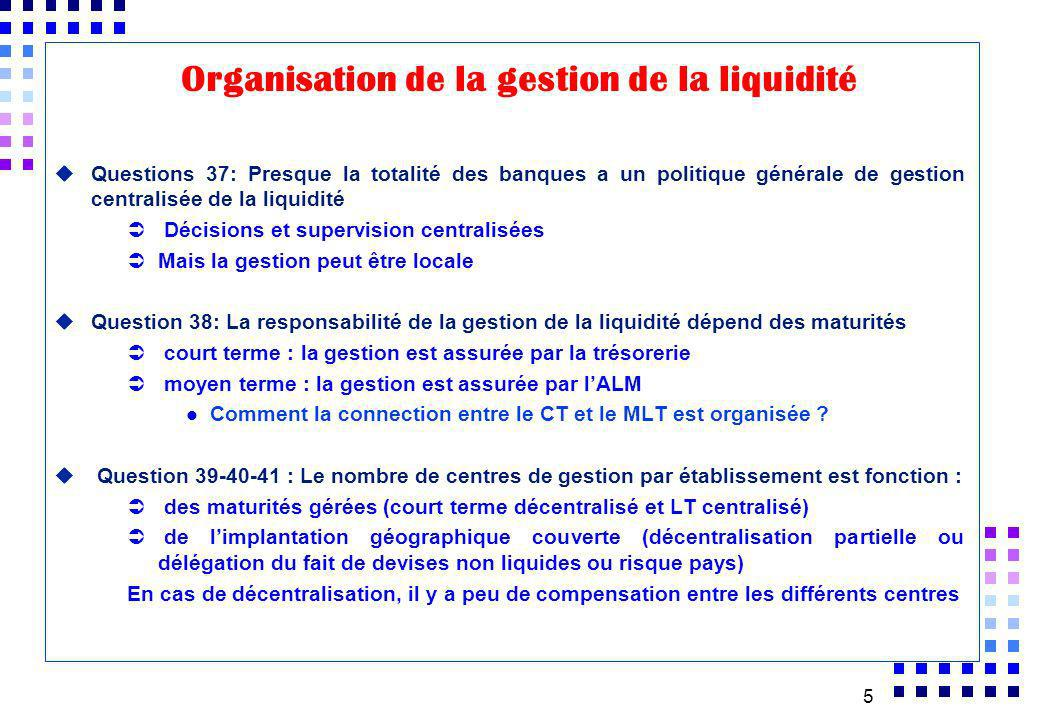 Organisation de la gestion de la liquidité
