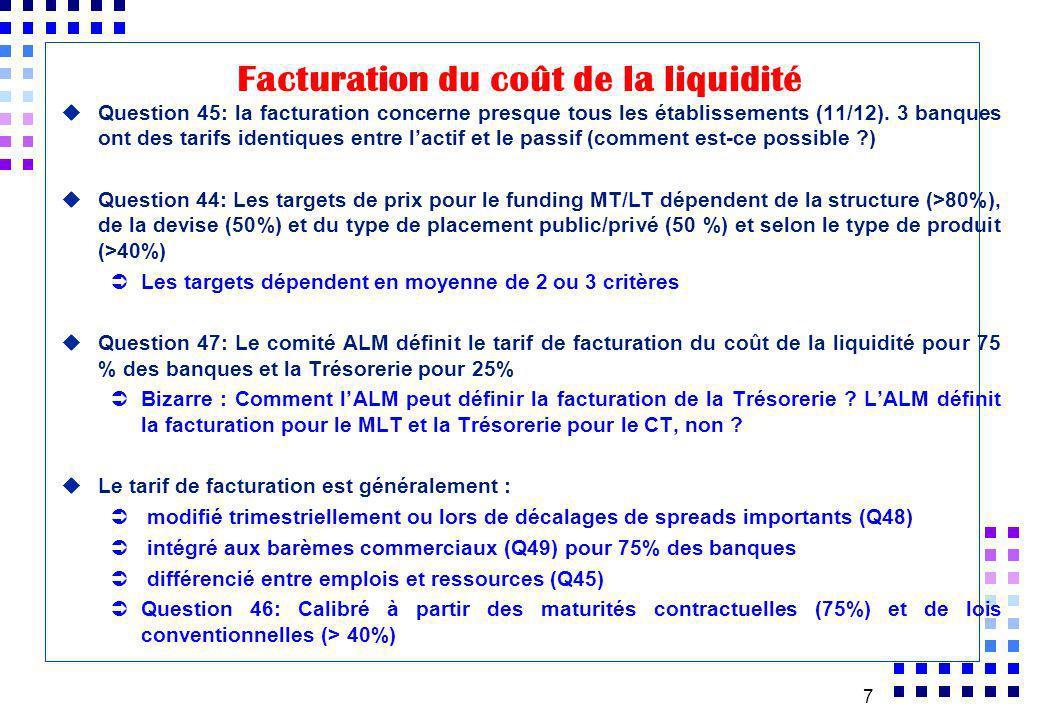 Facturation du coût de la liquidité