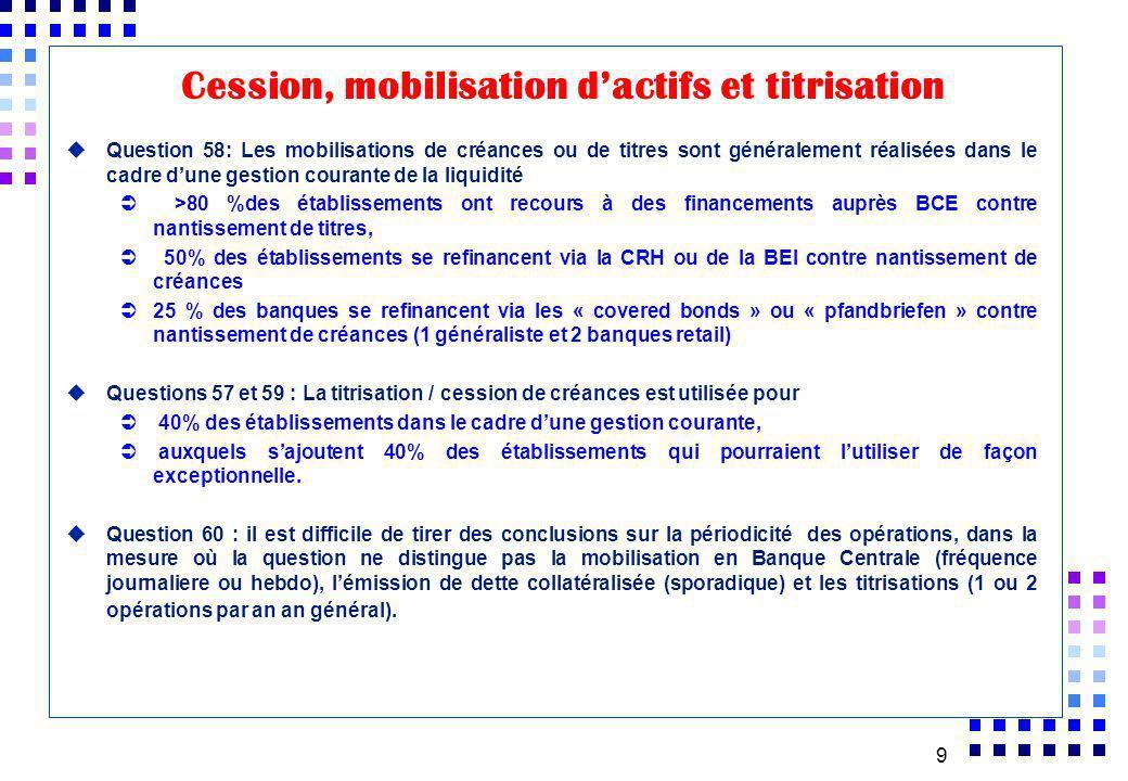 Cession, mobilisation d'actifs et titrisation