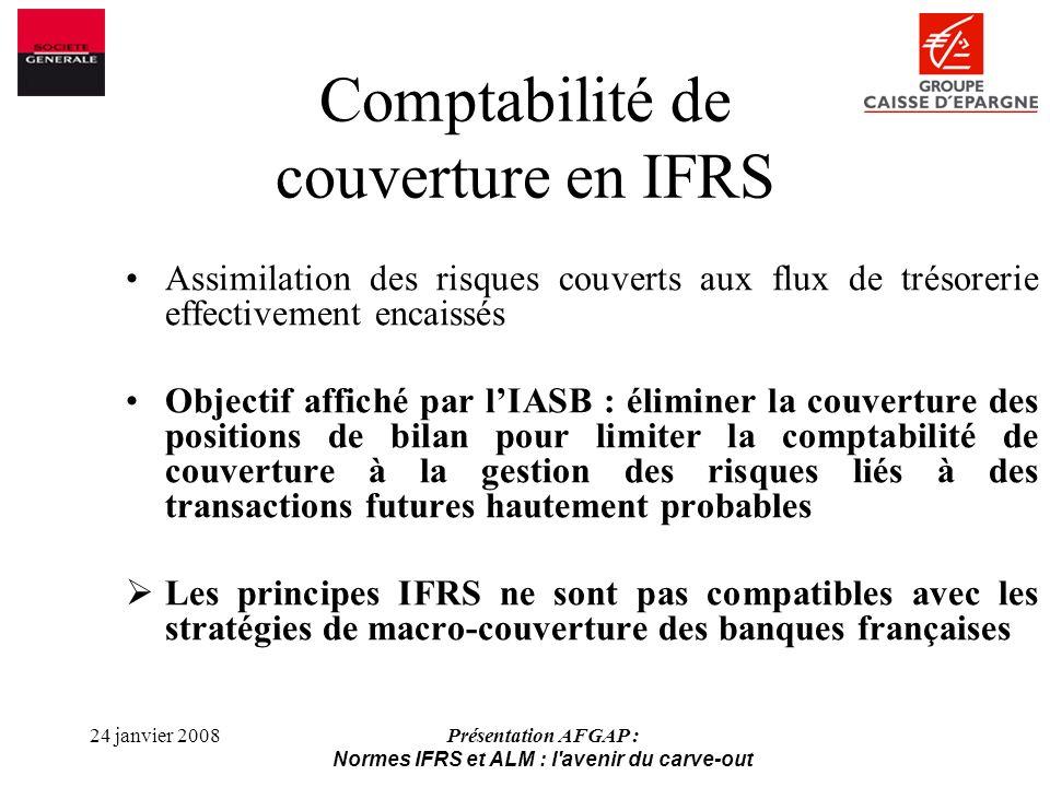 Comptabilité de couverture en IFRS