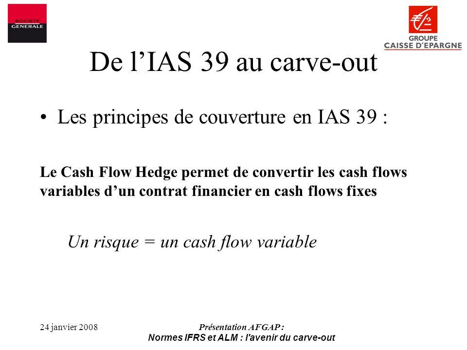 Normes IFRS et ALM : l avenir du carve-out