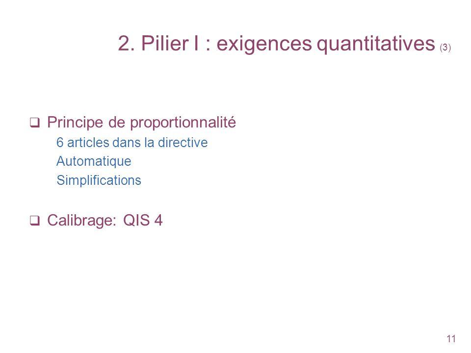 2. Pilier I : exigences quantitatives (3)