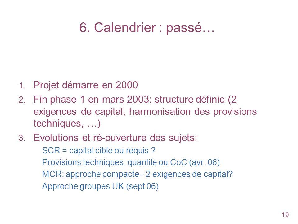 6. Calendrier : passé… Projet démarre en 2000