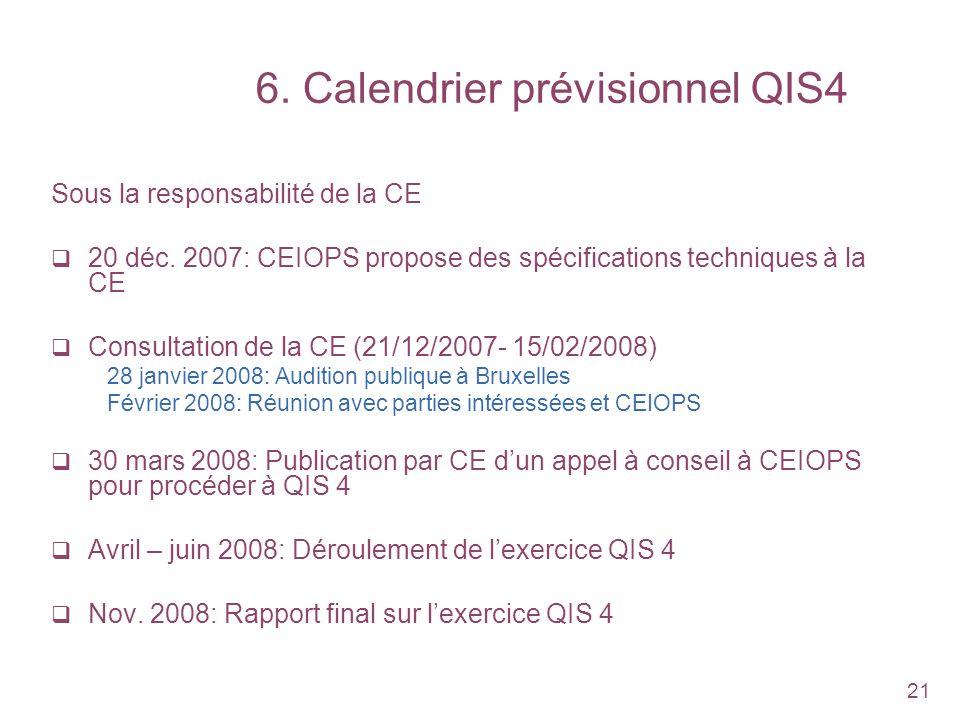 6. Calendrier prévisionnel QIS4
