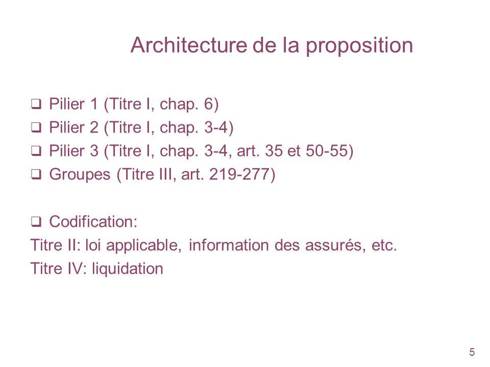 Architecture de la proposition
