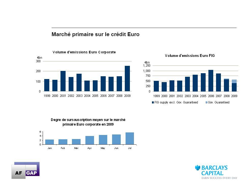 Marché primaire sur le crédit Euro