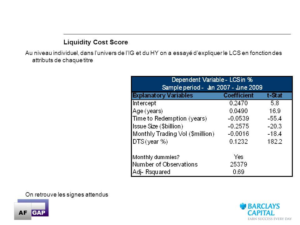 Liquidity Cost Score Au niveau individuel, dans l'univers de l'IG et du HY on a essayé d'expliquer le LCS en fonction des attributs de chaque titre.