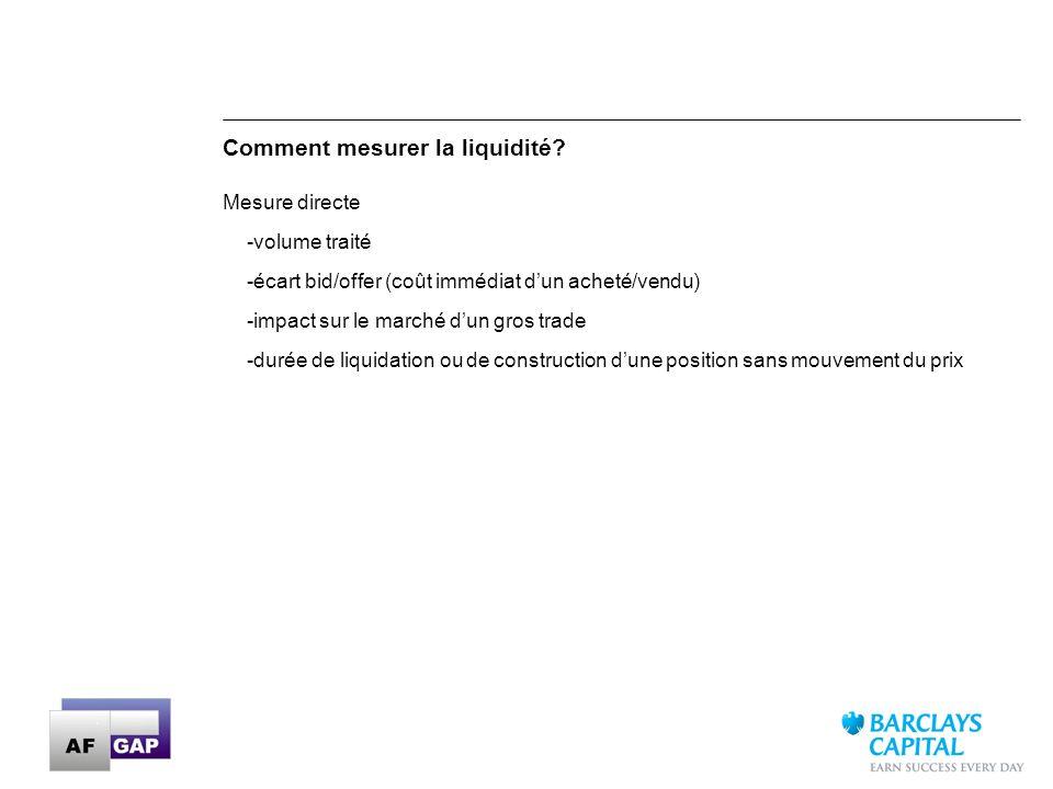 Comment mesurer la liquidité