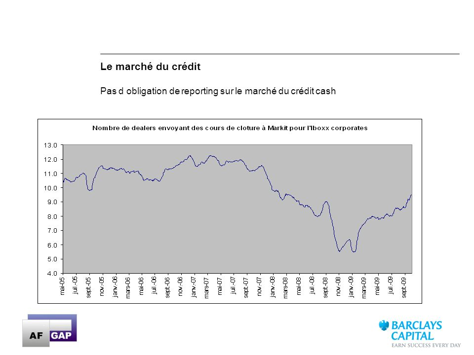 Le marché du crédit Pas d obligation de reporting sur le marché du crédit cash