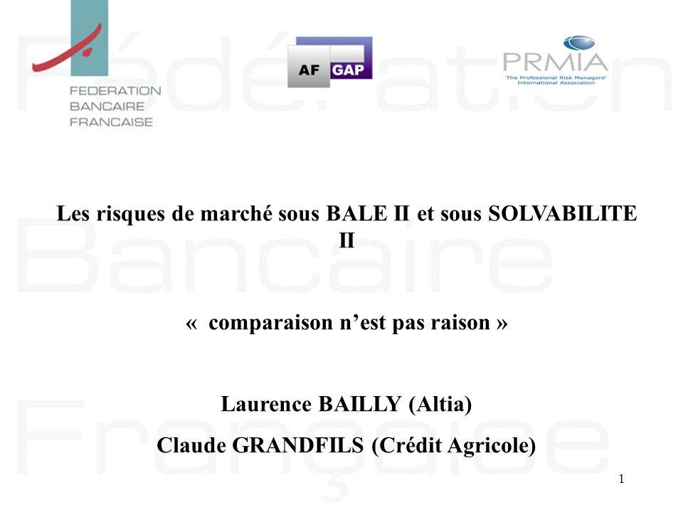 Les risques de marché sous BALE II et sous SOLVABILITE II
