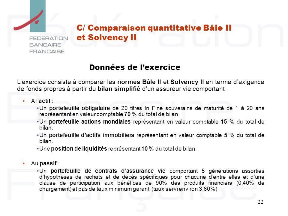 C/ Comparaison quantitative Bâle II et Solvency II