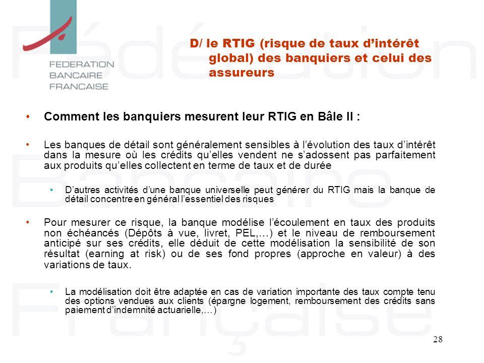 Comment les banquiers mesurent leur RTIG en Bâle II :