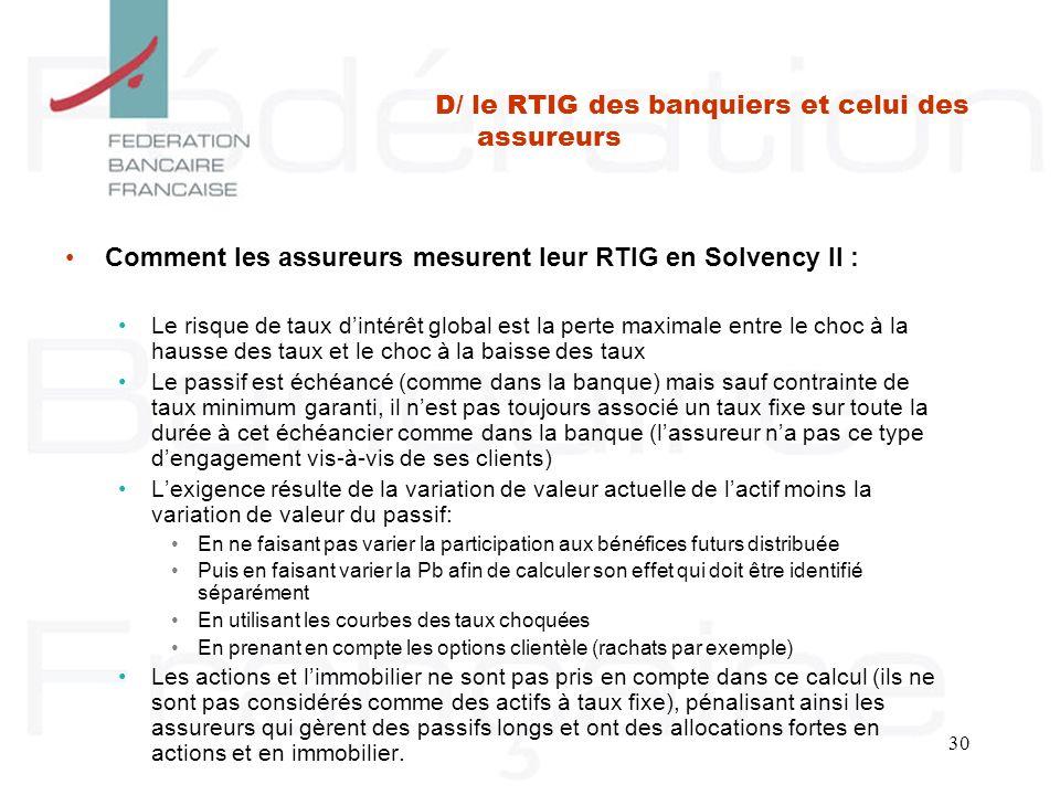 D/ le RTIG des banquiers et celui des assureurs