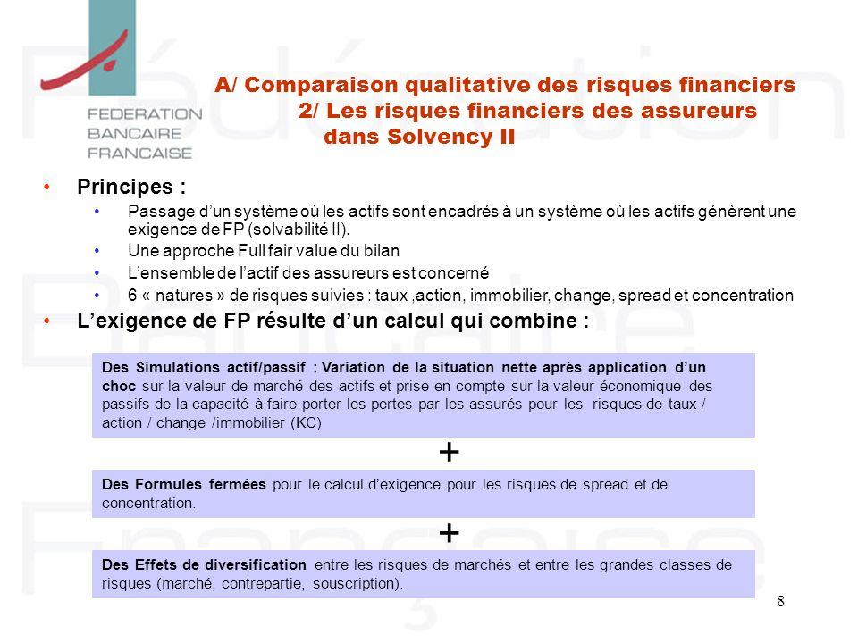 A/ Comparaison qualitative des risques financiers