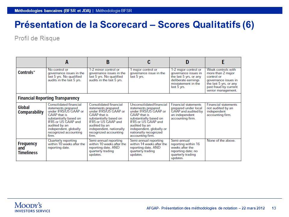 Présentation de la Scorecard – Scores Qualitatifs (6)