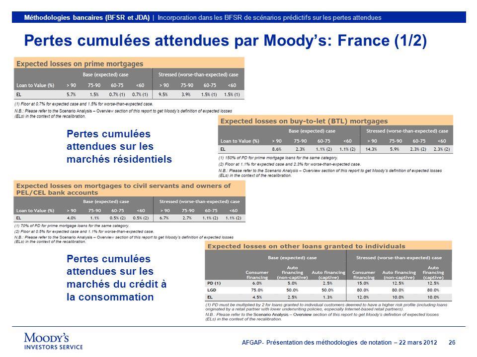 Pertes cumulées attendues par Moody's: France (1/2)