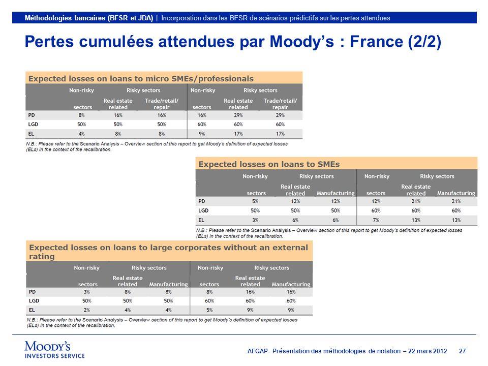 Pertes cumulées attendues par Moody's : France (2/2)