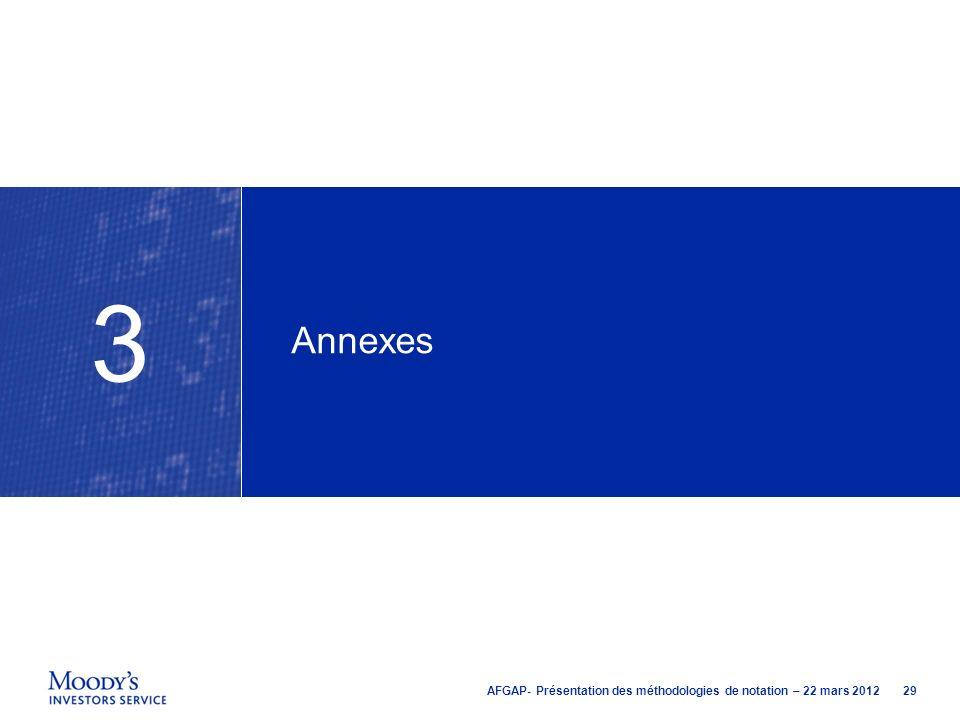 3 Annexes