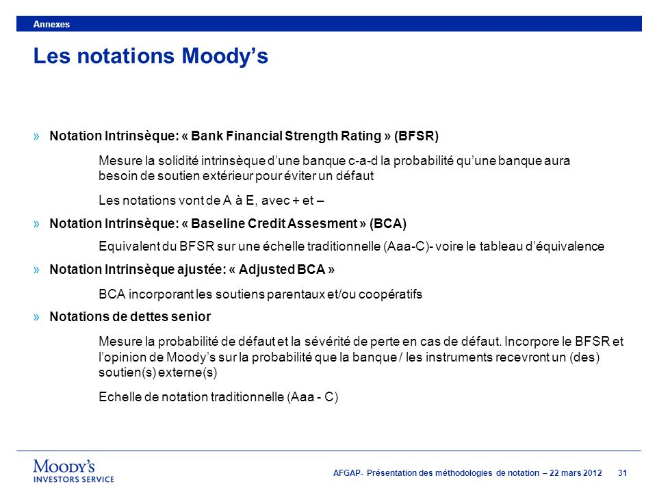 Annexes Les notations Moody's. Notation Intrinsèque: « Bank Financial Strength Rating » (BFSR)