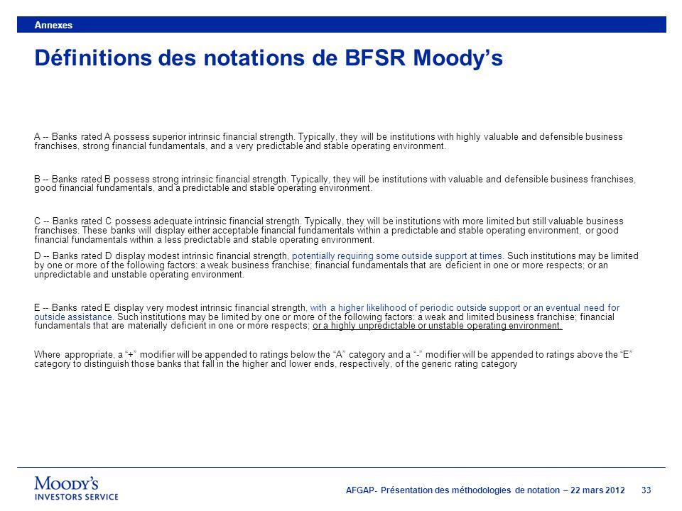 Définitions des notations de BFSR Moody's