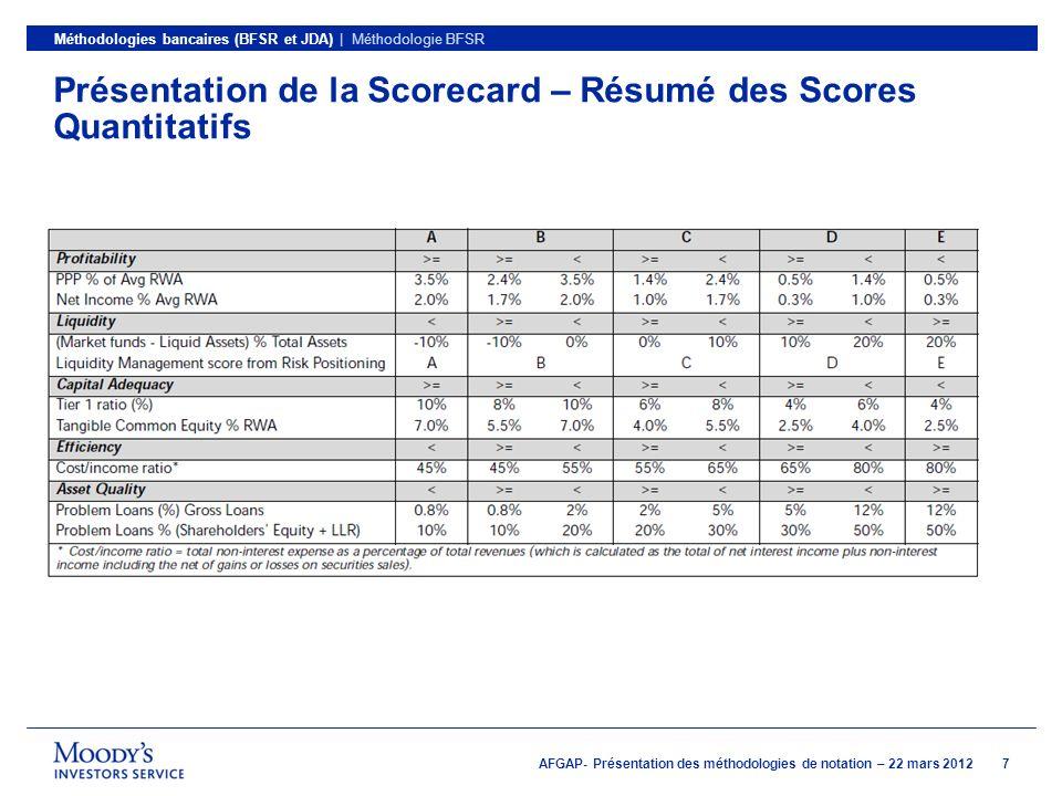 Présentation de la Scorecard – Résumé des Scores Quantitatifs