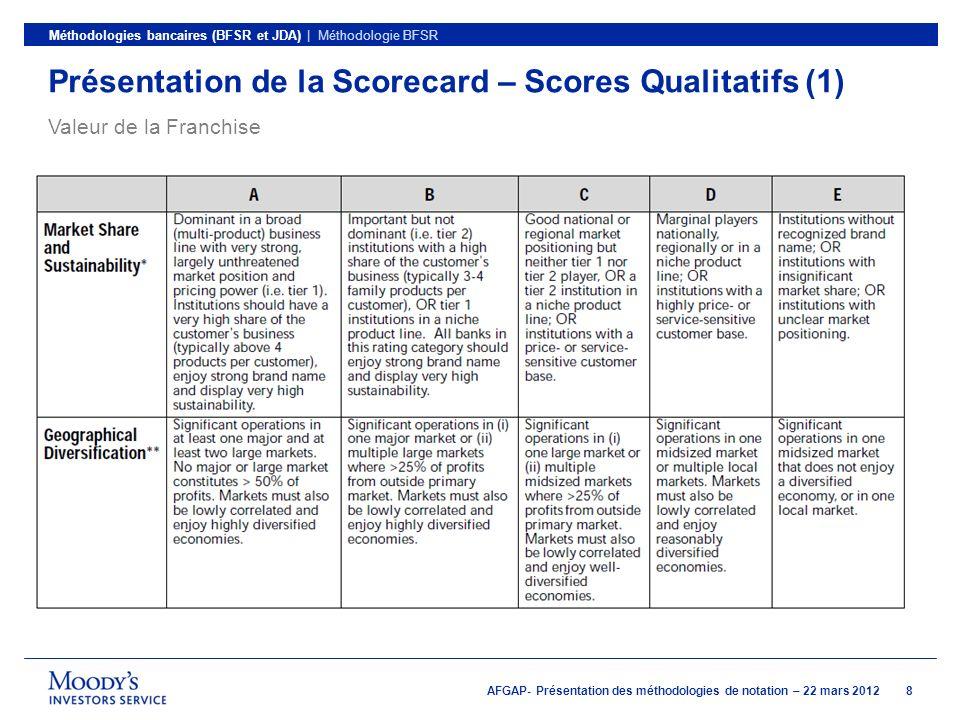 Présentation de la Scorecard – Scores Qualitatifs (1)
