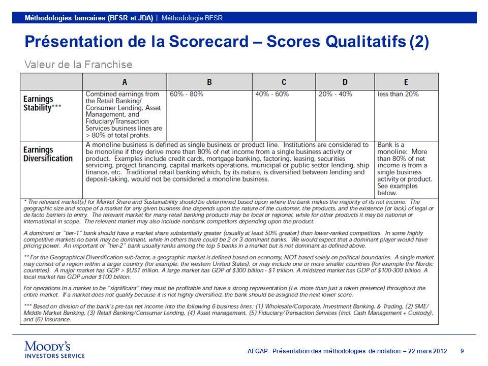 Présentation de la Scorecard – Scores Qualitatifs (2)