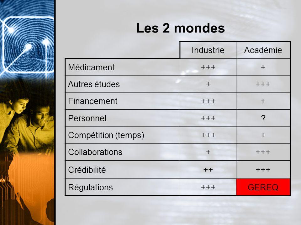 Les 2 mondes Industrie Académie Médicament +++ + Autres études
