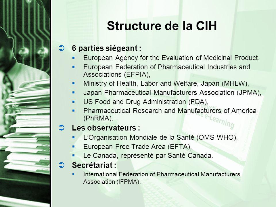 Structure de la CIH 6 parties siégeant : Les observateurs :