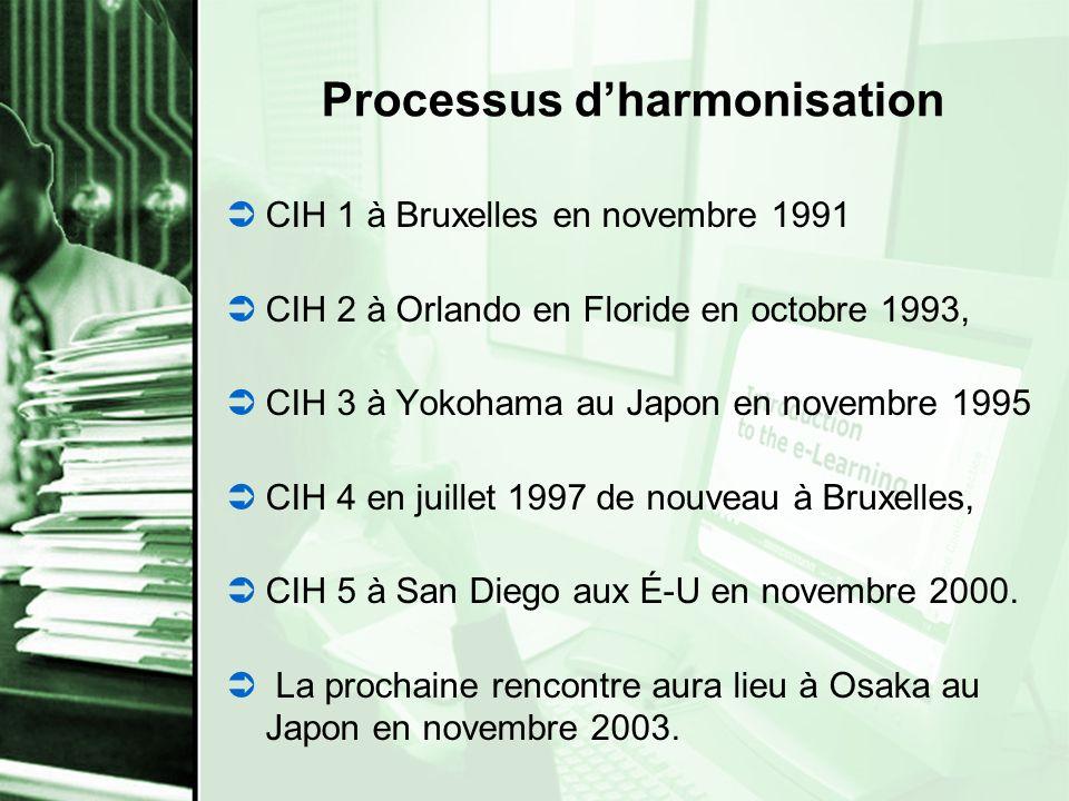 Processus d'harmonisation
