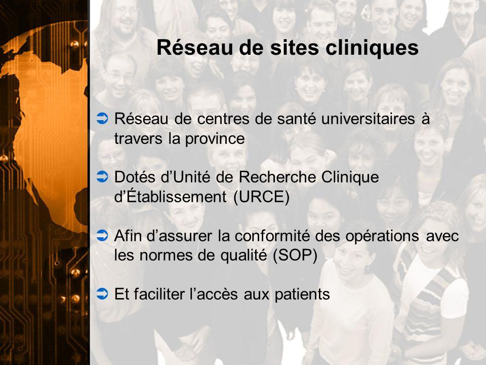 Réseau de sites cliniques