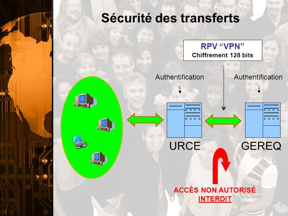 Sécurité des transferts