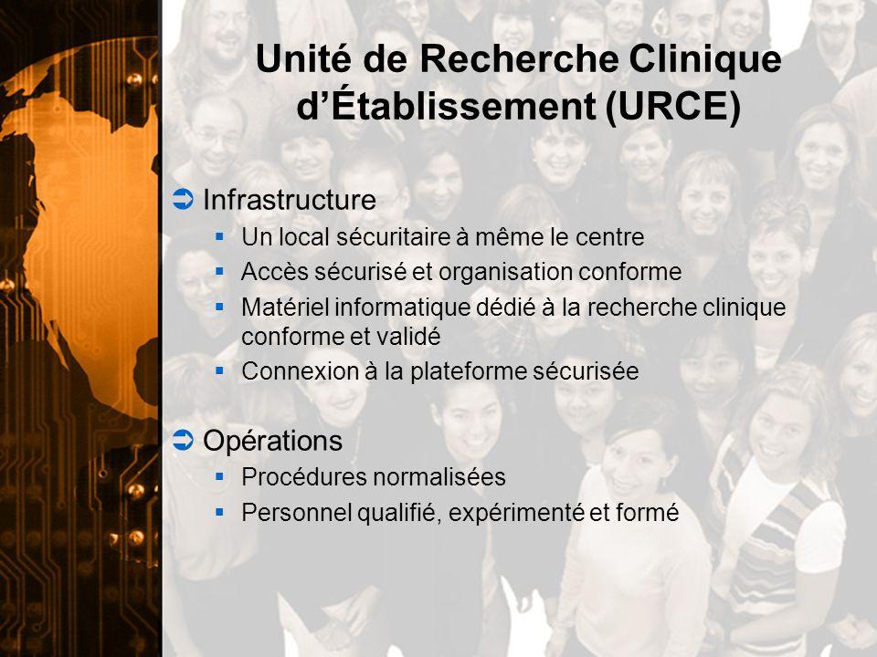 Unité de Recherche Clinique d'Établissement (URCE)