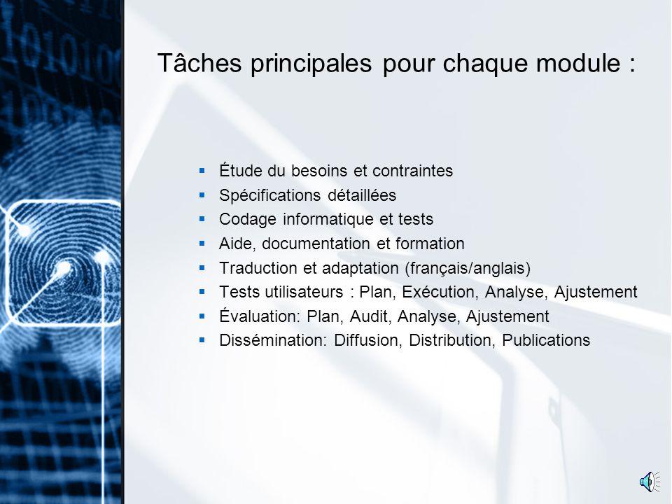 Tâches principales pour chaque module :