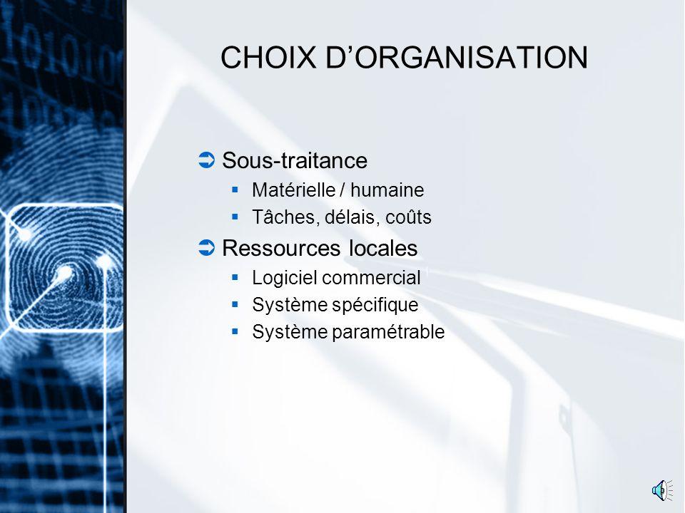 CHOIX D'ORGANISATION Sous-traitance Ressources locales