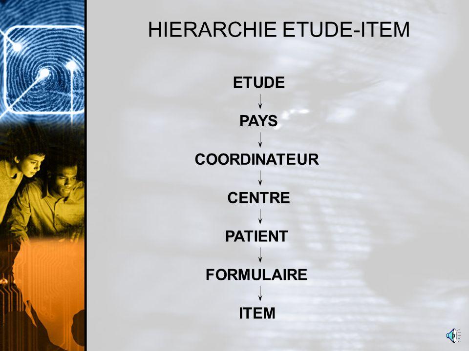 HIERARCHIE ETUDE-ITEM
