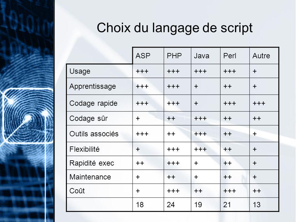 Choix du langage de script