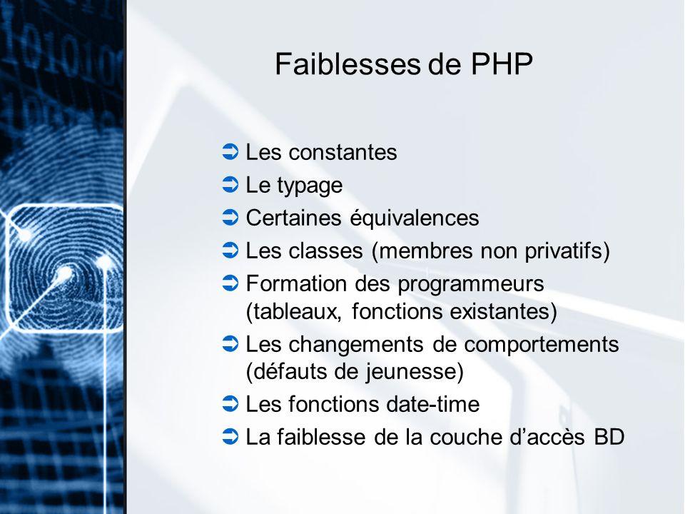 Faiblesses de PHP Les constantes Le typage Certaines équivalences