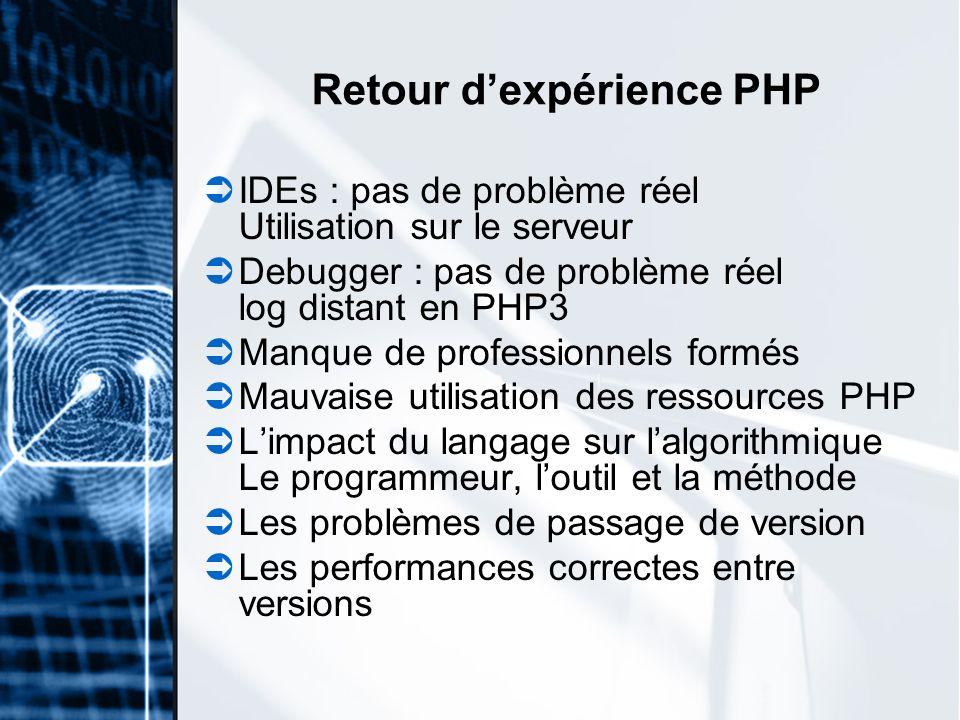 Retour d'expérience PHP
