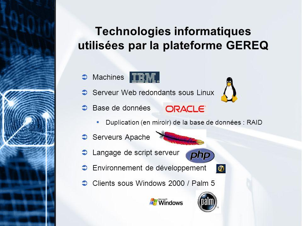 Technologies informatiques utilisées par la plateforme GEREQ