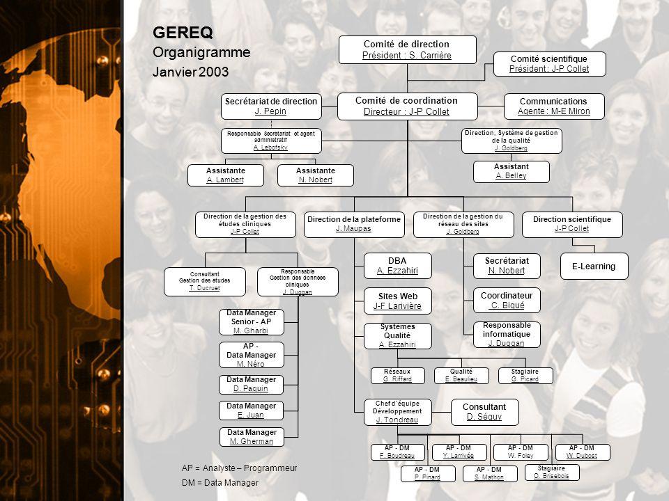 GEREQ GEREQ Organigramme Organigramme Janvier 2003 Janvier 2003