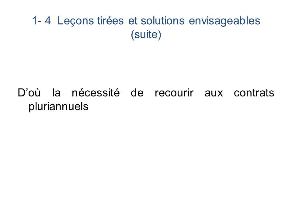 1- 4 Leçons tirées et solutions envisageables (suite)