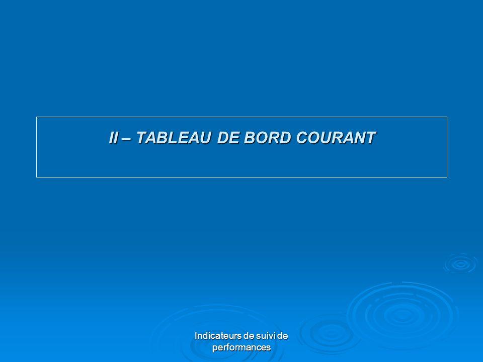 II – TABLEAU DE BORD COURANT