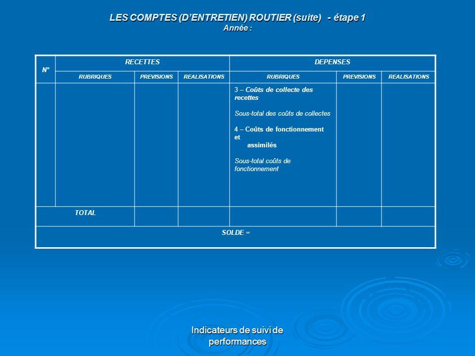 LES COMPTES (D'ENTRETIEN) ROUTIER (suite) - étape 1 Année :