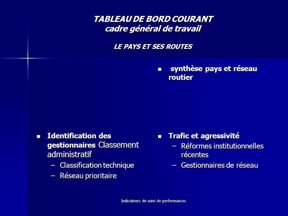 TABLEAU DE BORD COURANT cadre général de travail LE PAYS ET SES ROUTES