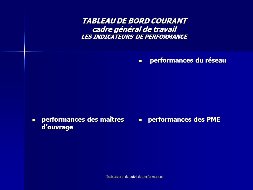 Indicateurs de suivi de performances