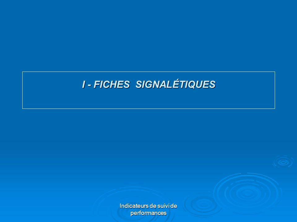 I - FICHES SIGNALÉTIQUES